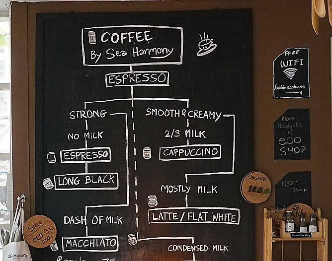 coffee chart huahin
